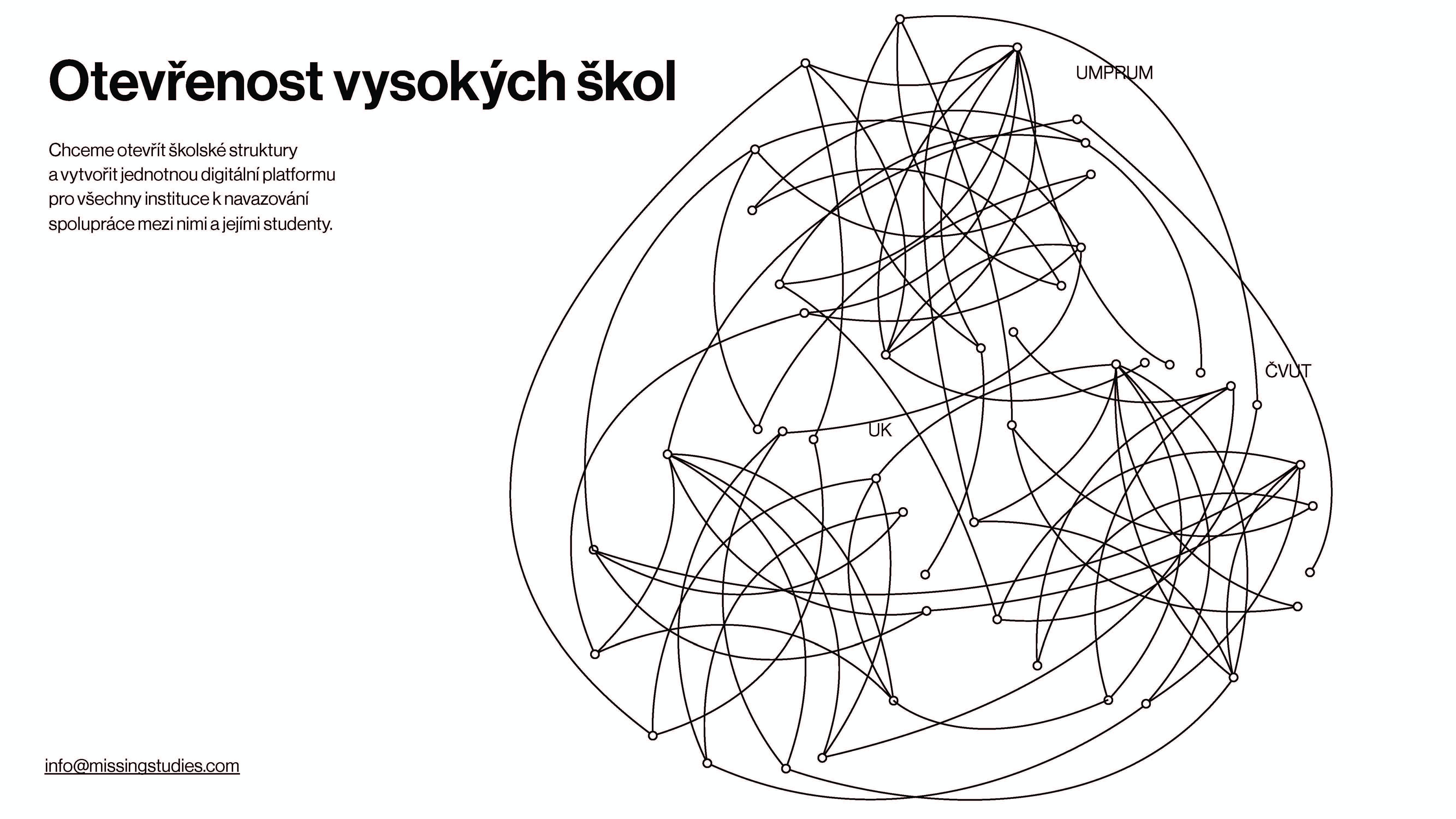 missing_studies_prezentace (1)_Stránka_03