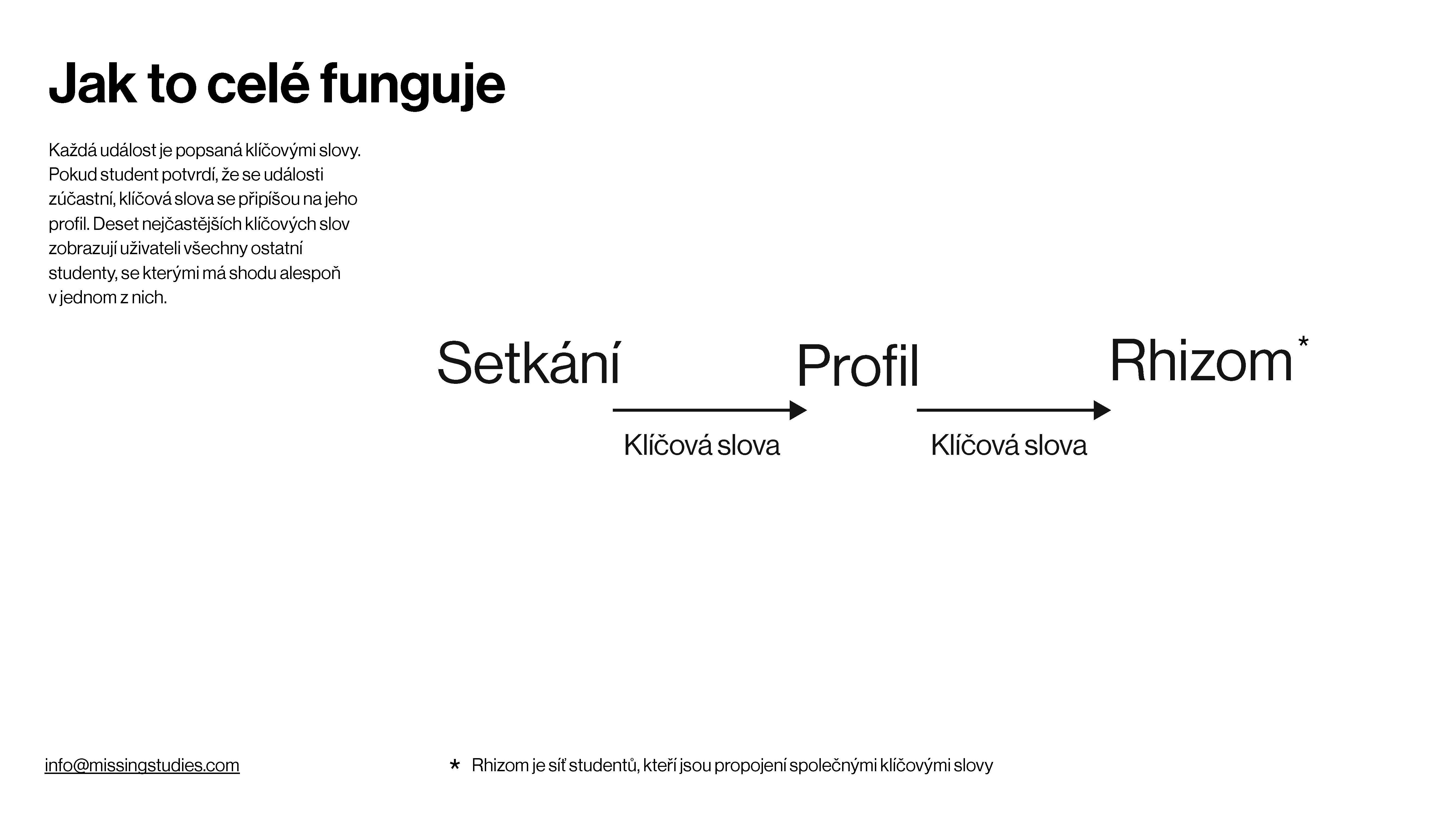 missing_studies_prezentace (1)_Stránka_10